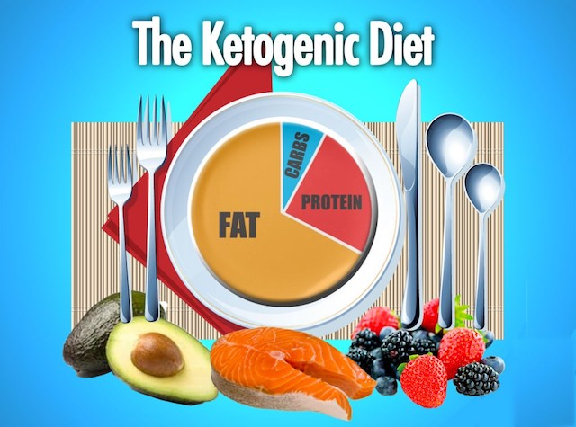 Ketogenic Diet on a Future Bride's Perspective