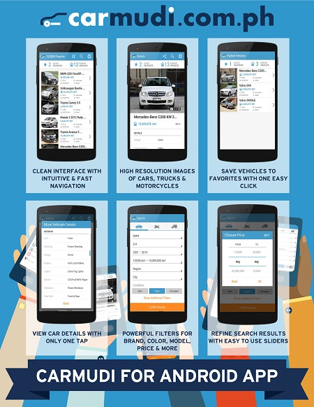Buying And Selling Cars Made Easy With CARMUDI Mobile App