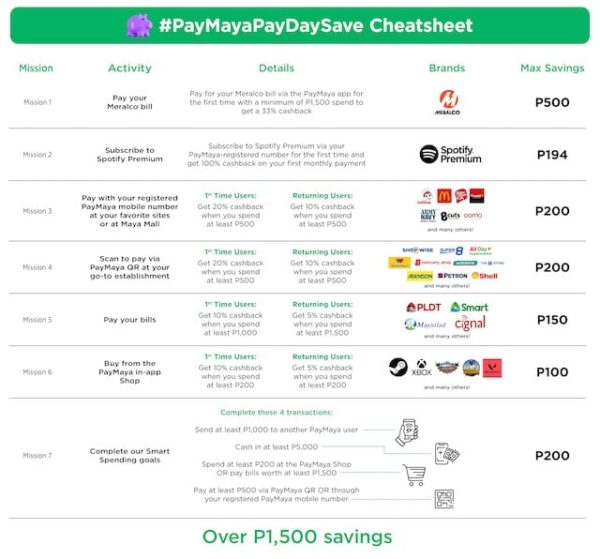 Turn PayDay Sales into PayDay Save up to P1500 with PayMaya